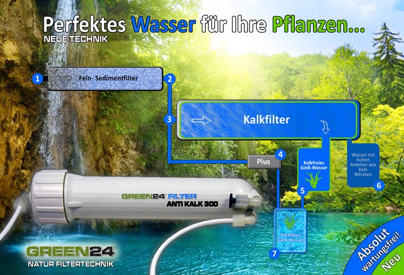 Top Gießwasser für Pflanzen richtig entkalken, Wasser ohne Kalk &CS_41